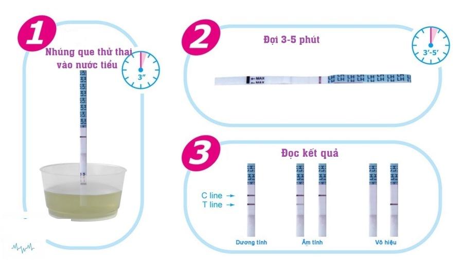 Các bước dùng que thử thai tại nhà
